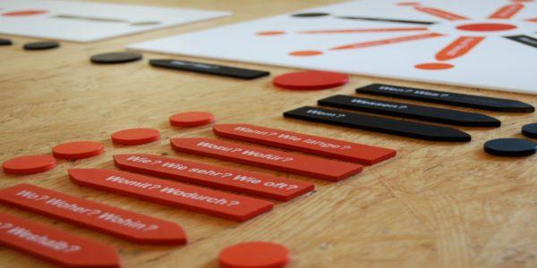 Satzglieder nach Montessori